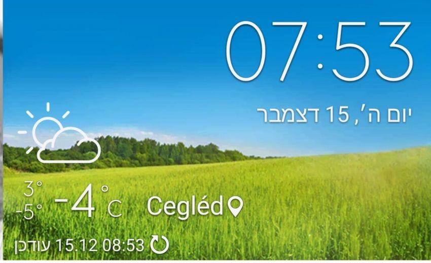 זה מזג האוויר שמחכה לבנות -4 מעלות