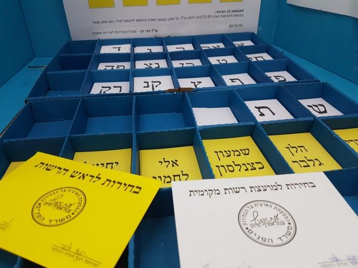 תוצאות הבחירות באשדוד למועצת העיר אשדוד