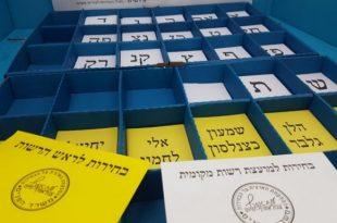 פרסום ראשון: אחרי ביטול עתירת לחמני כספי הבחירות הגיעו למפלגות