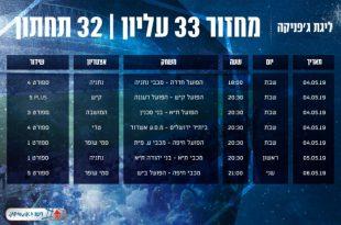 """אשדוד במוצ""""ש ב-20.30 בטדי מול בית""""ר ירושלים"""