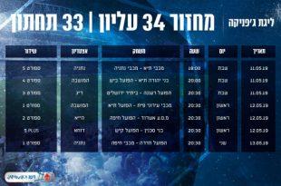 מ.ס אשדוד תארח את הפועל חיפה ביום ראשון